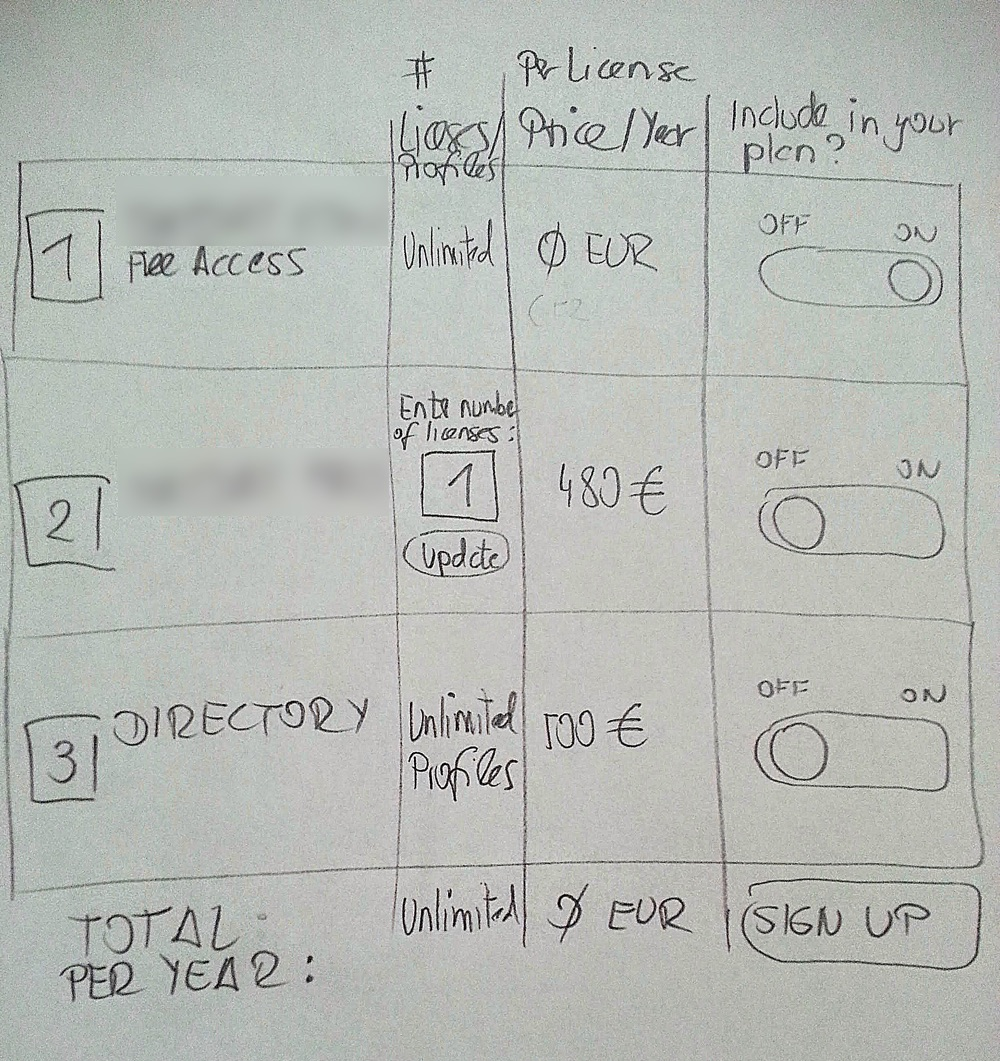 Pen and paper wireframe example