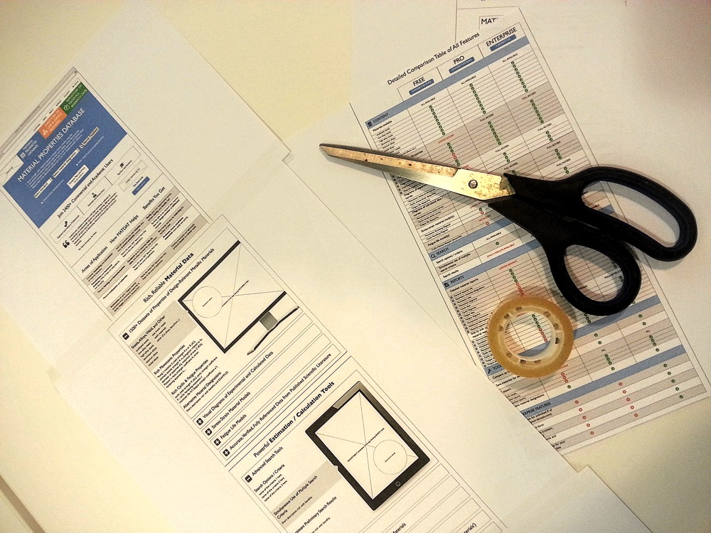 Printed wireframe